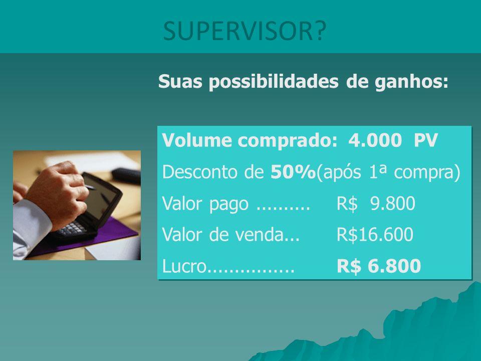 SUPERVISOR Suas possibilidades de ganhos: Volume comprado: 4.000 PV