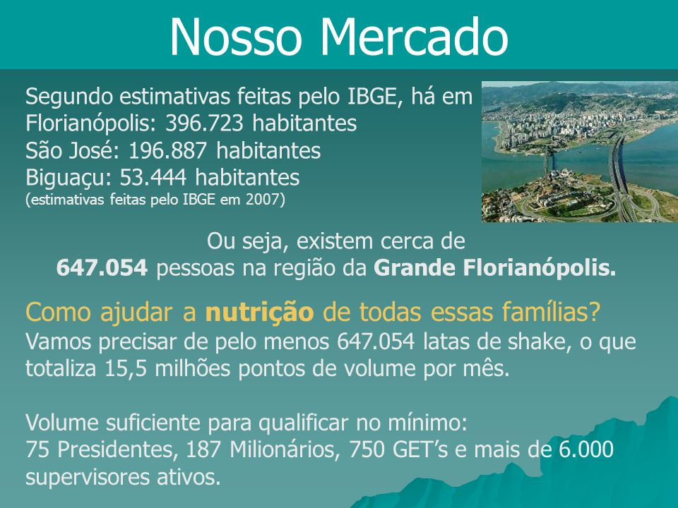 Nosso Mercado Segundo estimativas feitas pelo IBGE, há em. Florianópolis: 396.723 habitantes. São José: 196.887 habitantes.