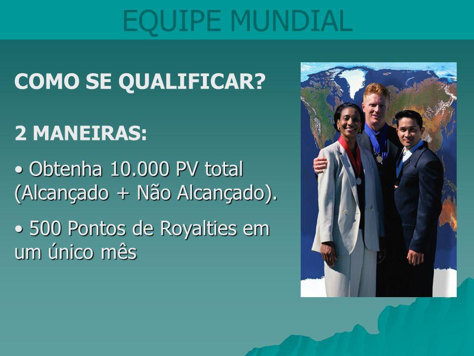 EQUIPE MUNDIAL COMO SE QUALIFICAR 2 MANEIRAS: