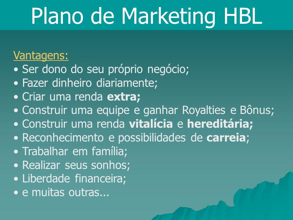 Plano de Marketing HBL Vantagens: Ser dono do seu próprio negócio;