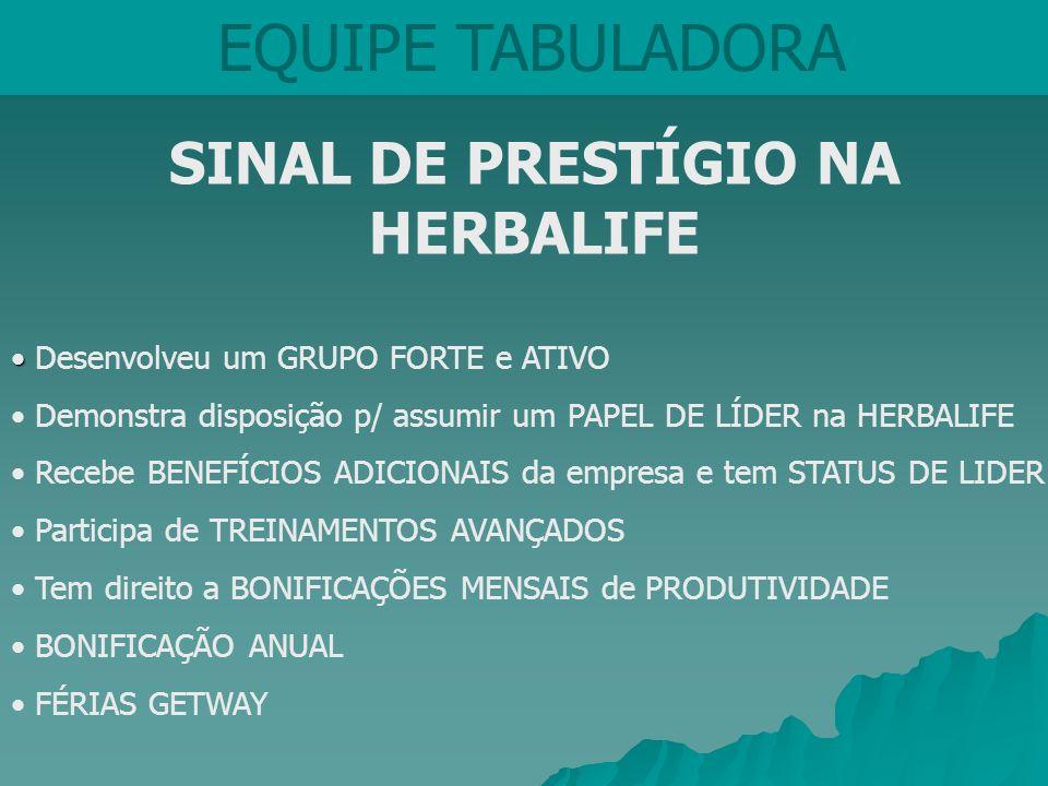 SINAL DE PRESTÍGIO NA HERBALIFE