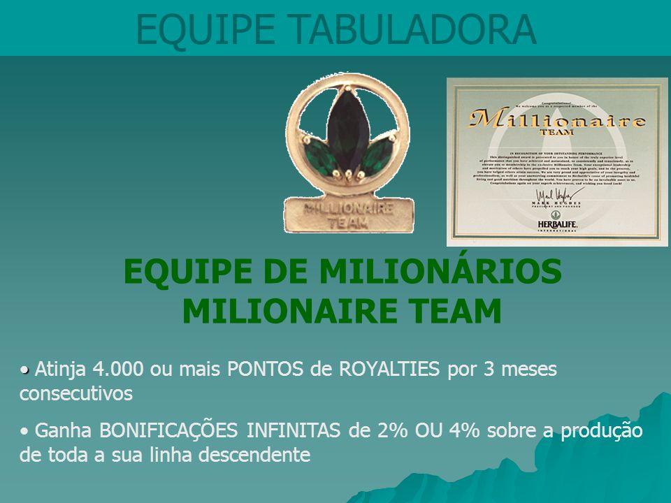 EQUIPE DE MILIONÁRIOS MILIONAIRE TEAM