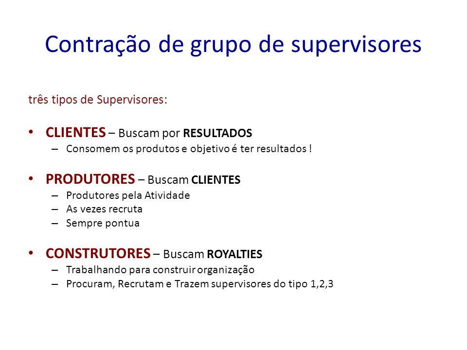 Contração de grupo de supervisores