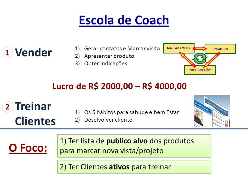 Escola de Coach Vender Treinar Clientes O Foco: