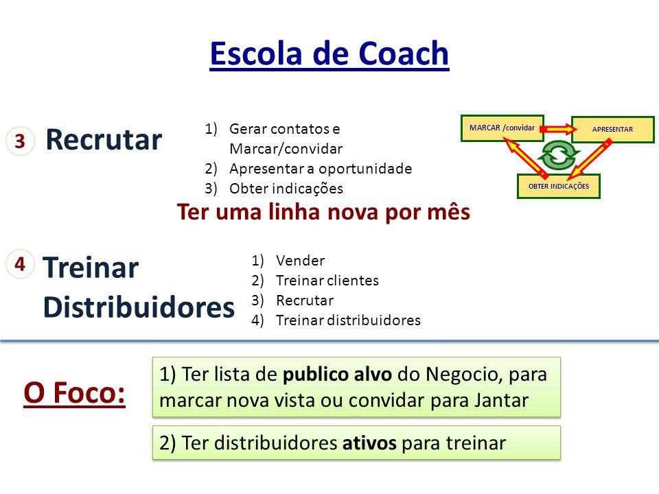 Escola de Coach Recrutar Treinar Distribuidores O Foco: