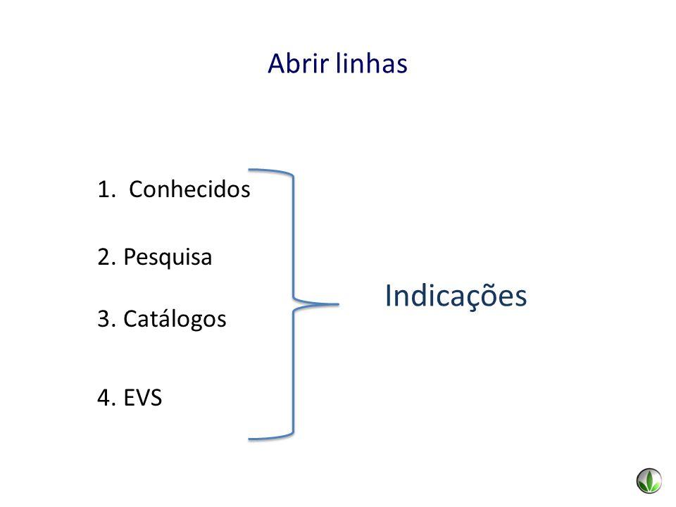 Abrir linhas 1. Conhecidos 2. Pesquisa Indicações 3. Catálogos 4. EVS
