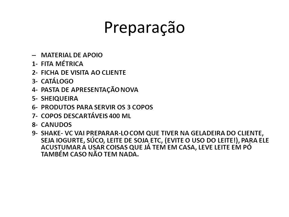 Preparação MATERIAL DE APOIO 1- FITA MÉTRICA