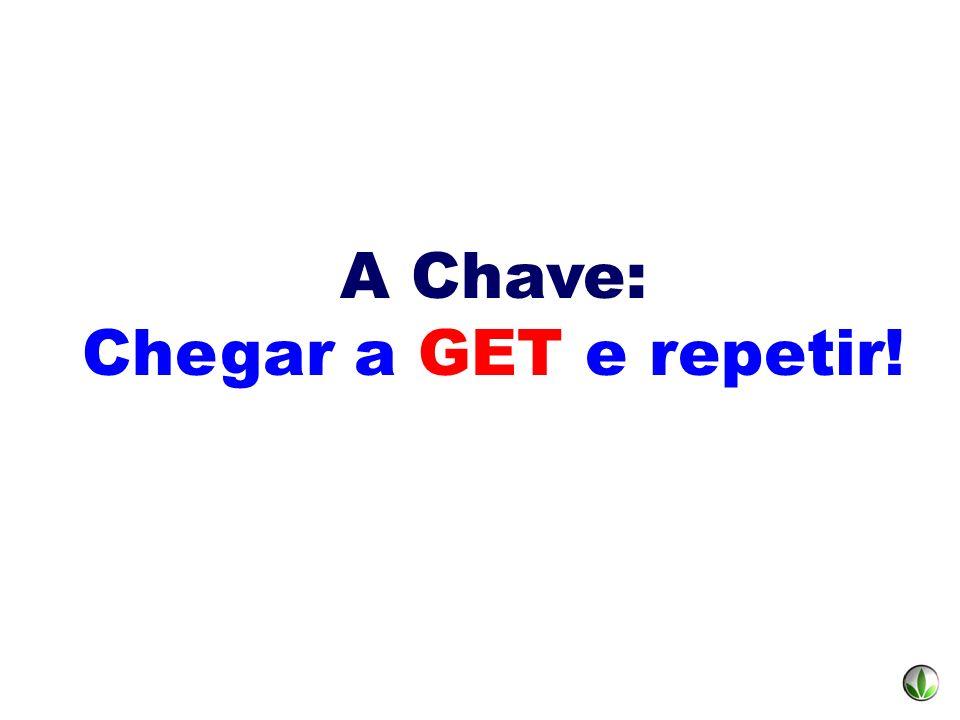 A Chave: Chegar a GET e repetir!