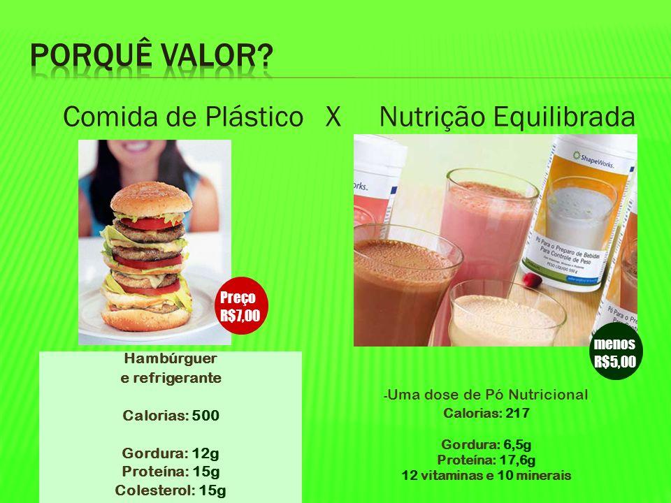 Porquê Valor Comida de Plástico X Nutrição Equilibrada Preço R$7,00