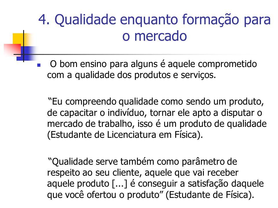 4. Qualidade enquanto formação para o mercado