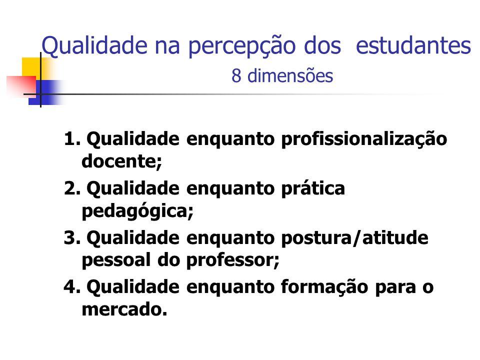 Qualidade na percepção dos estudantes 8 dimensões