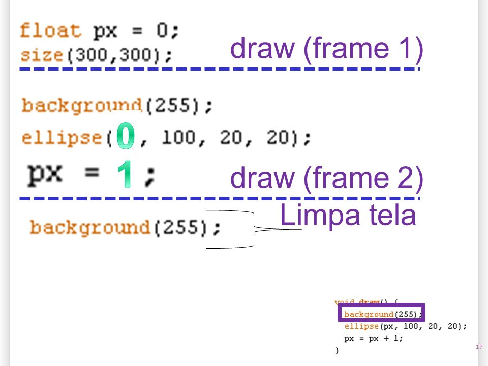 14/10/09 draw (frame 1) 1 draw (frame 2) Limpa tela 17