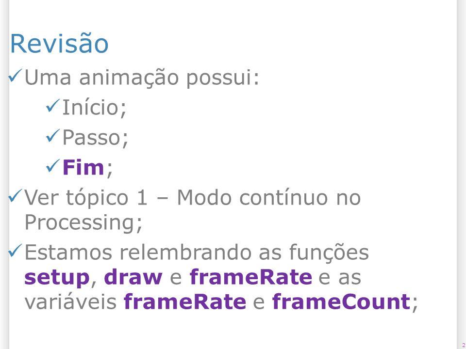 Revisão Uma animação possui: Início; Passo; Fim;