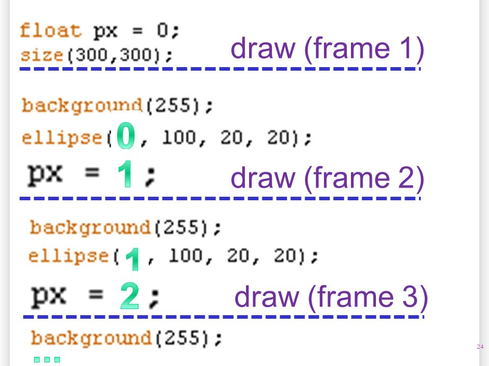 14/10/09 draw (frame 1) 1 draw (frame 2) 1 2 draw (frame 3) ... 24
