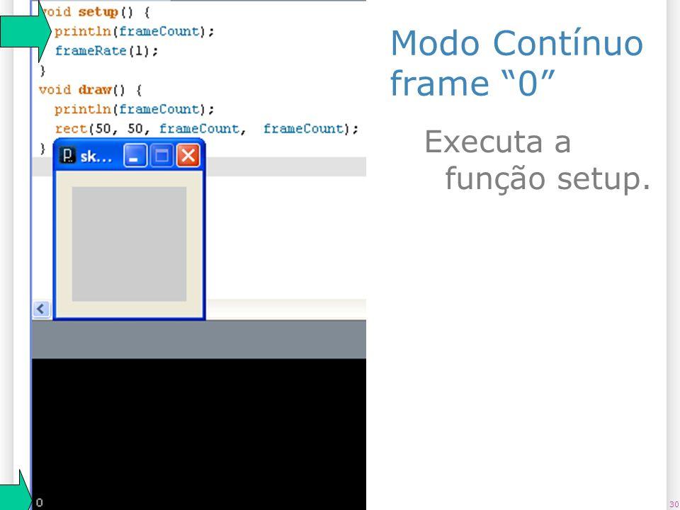 Modo Contínuo frame 0 Executa a função setup. 25/03/2017