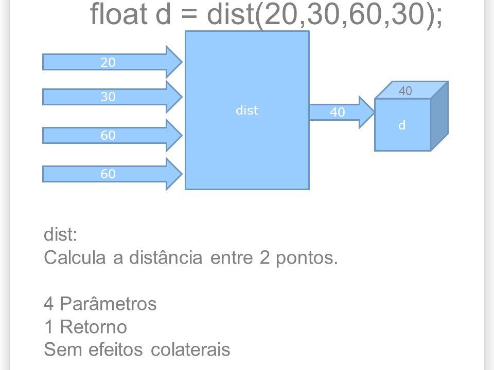 float d = dist(20,30,60,30); dist: Calcula a distância entre 2 pontos.