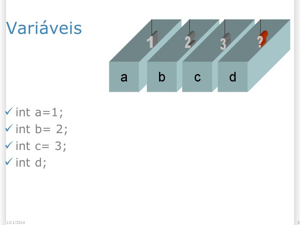 Variáveis int a=1; int b= 2; int c= 3; int d; 25/03/2017
