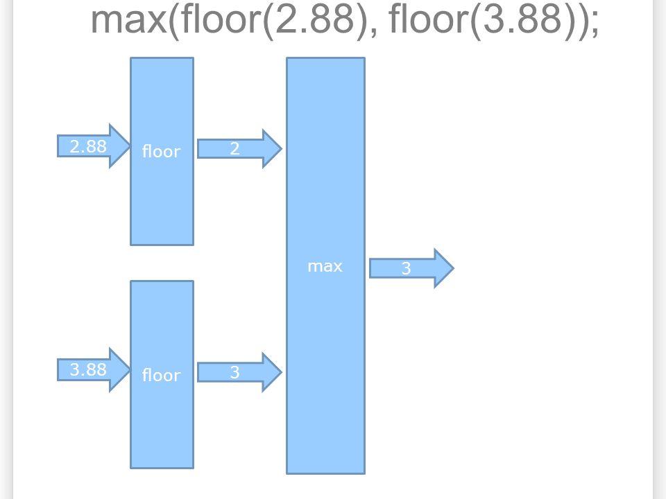 max(floor(2.88), floor(3.88));