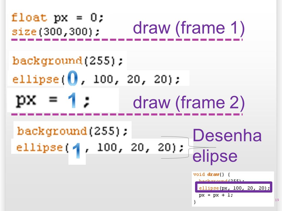 14/10/09 draw (frame 1) 1 draw (frame 2) Desenha elipse 1 19