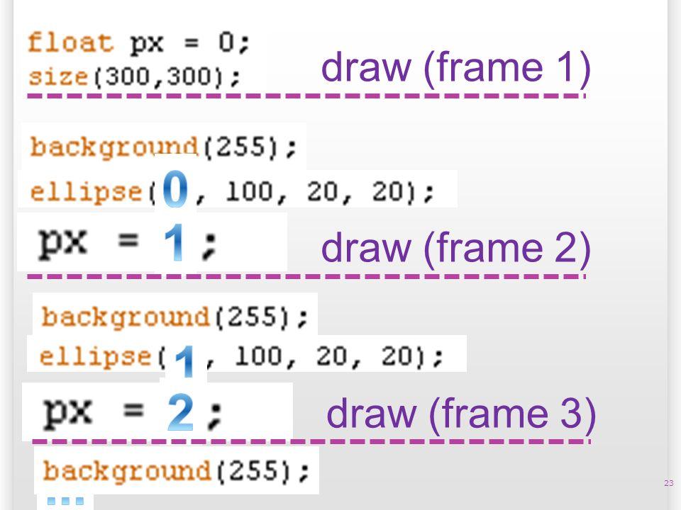 14/10/09 draw (frame 1) 1 draw (frame 2) 1 2 draw (frame 3) ... 23