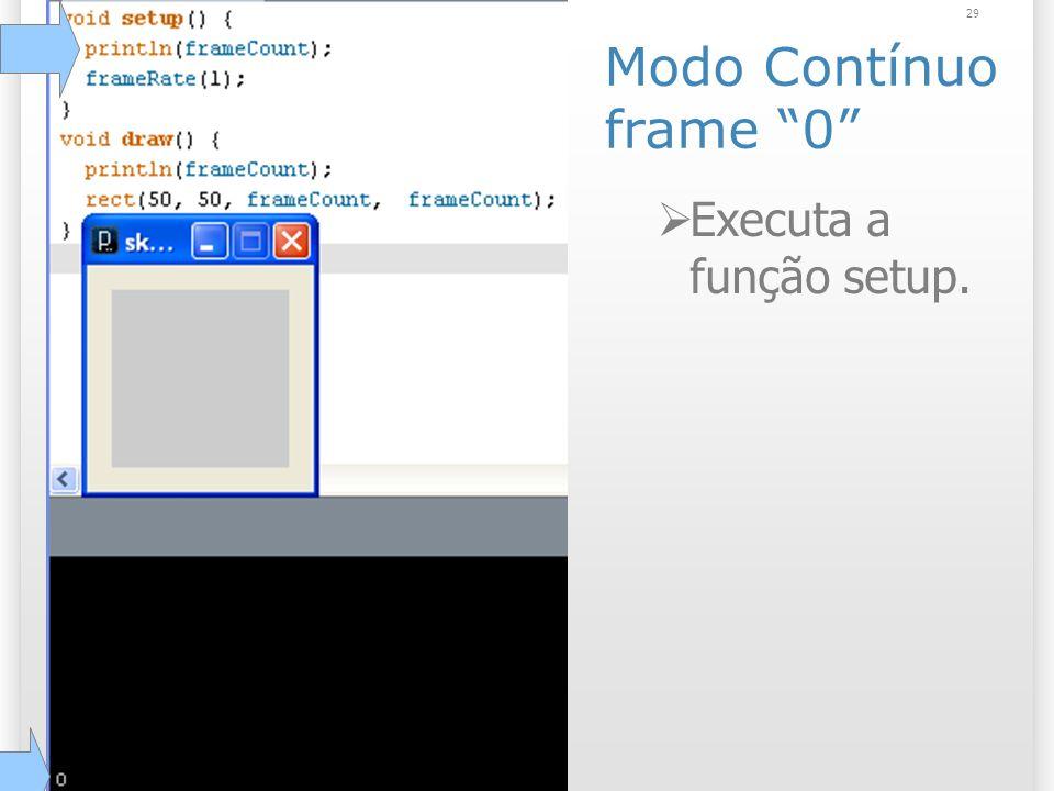 Modo Contínuo frame 0 Executa a função setup.
