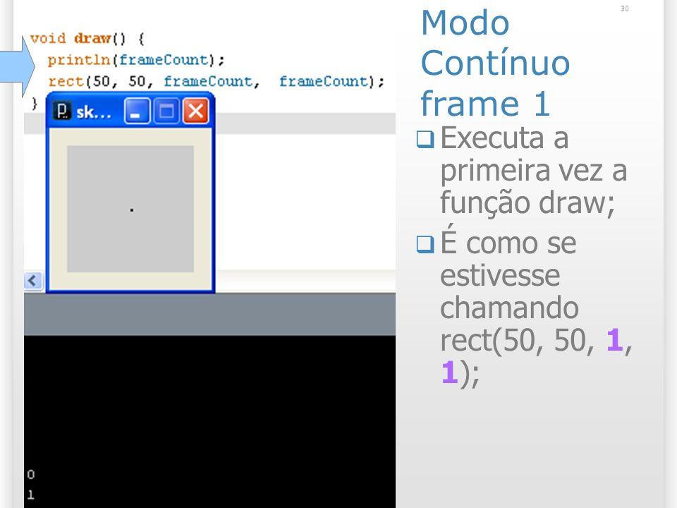 Modo Contínuo frame 1 Executa a primeira vez a função draw;