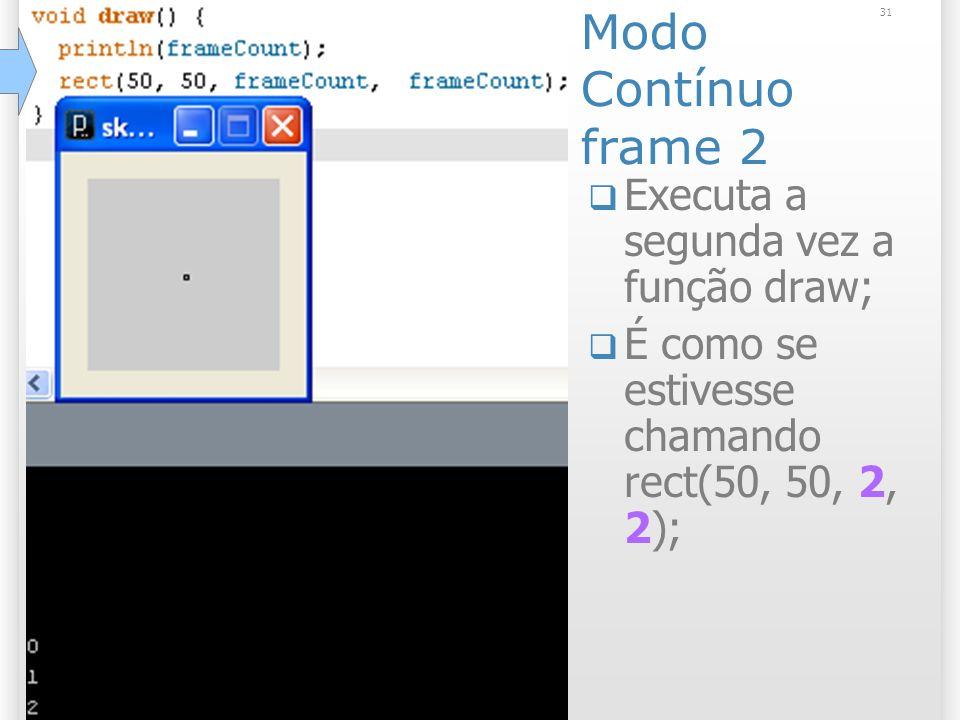 Modo Contínuo frame 2 Executa a segunda vez a função draw;