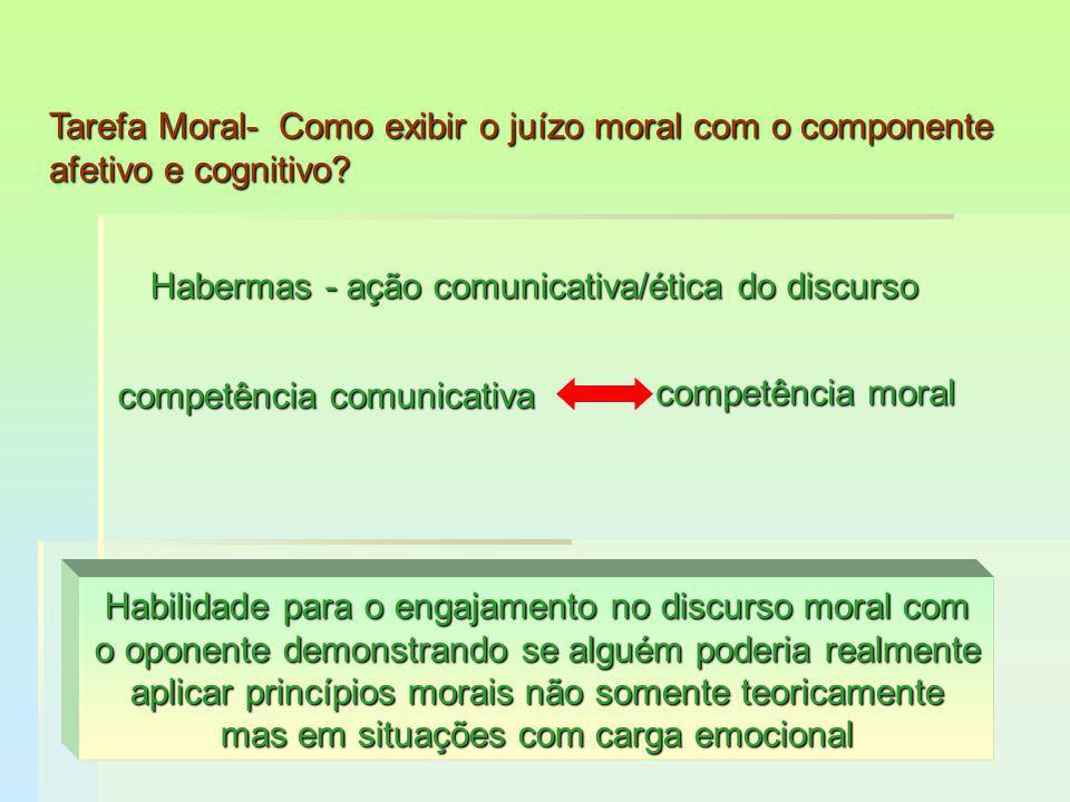 Habermas - ação comunicativa/ética do discurso