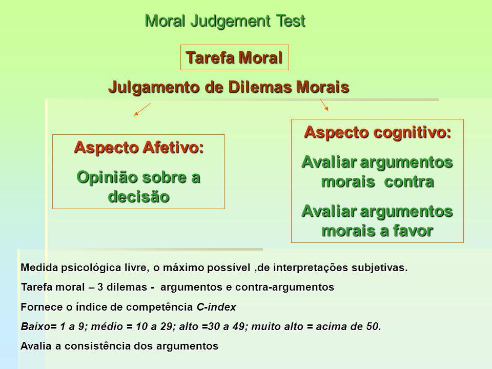 Julgamento de Dilemas Morais