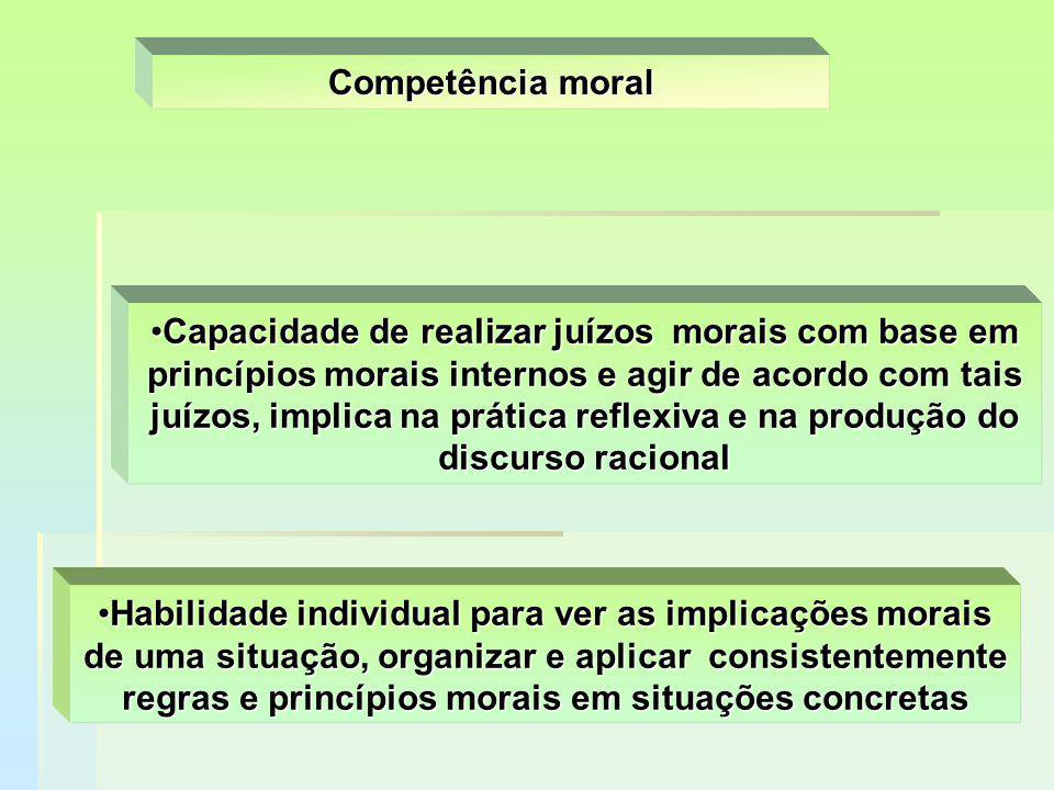 Competência moral