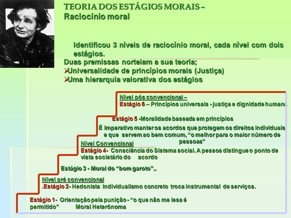 TEORIA DOS ESTÁGIOS MORAIS – Raciocínio moral