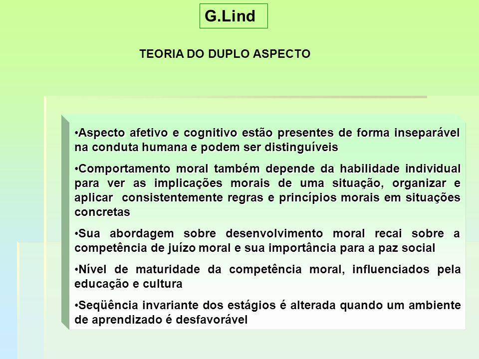 G.Lind TEORIA DO DUPLO ASPECTO