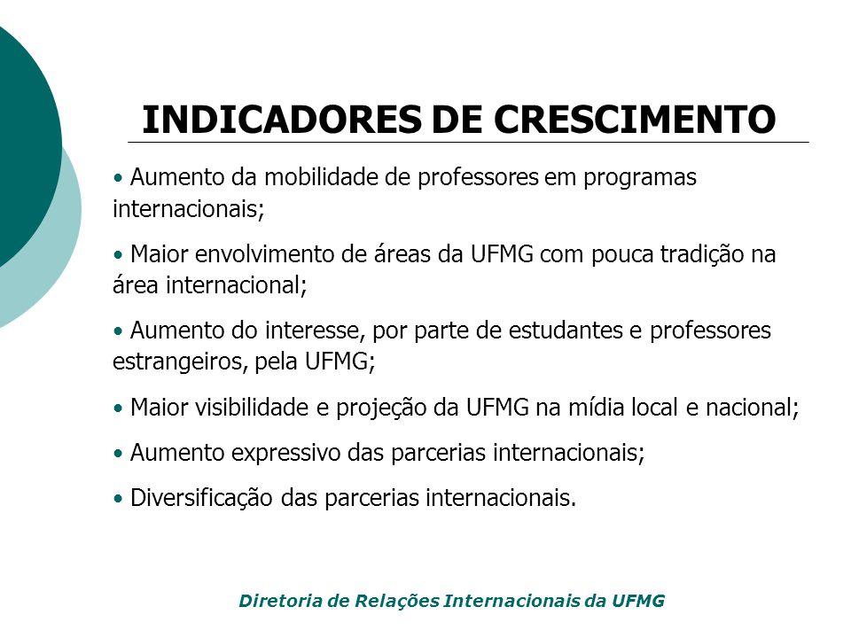 INDICADORES DE CRESCIMENTO