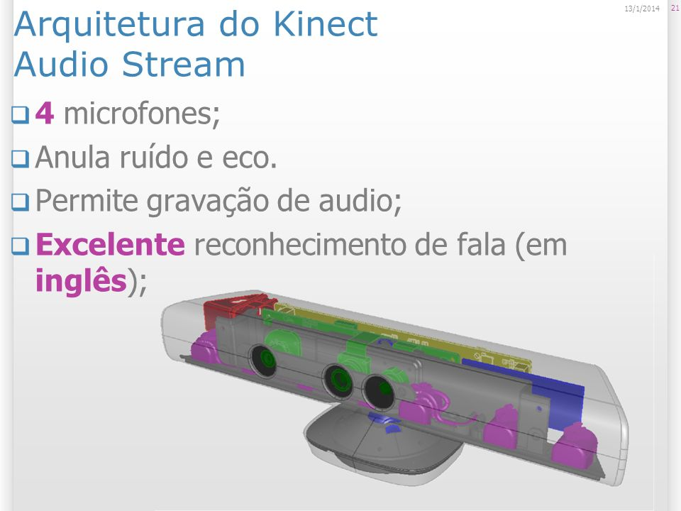 Arquitetura do Kinect Audio Stream