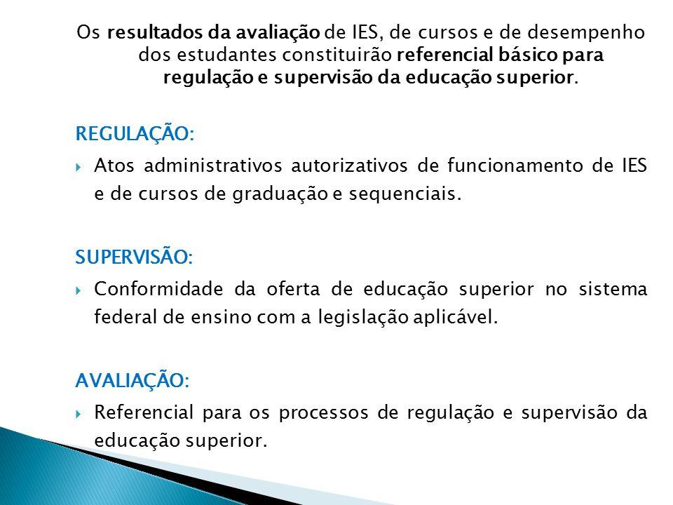 Os resultados da avaliação de IES, de cursos e de desempenho dos estudantes constituirão referencial básico para regulação e supervisão da educação superior.