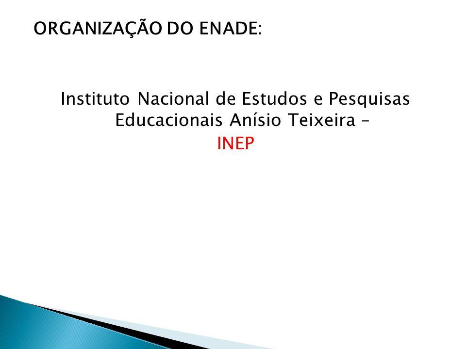 ORGANIZAÇÃO DO ENADE: Instituto Nacional de Estudos e Pesquisas Educacionais Anísio Teixeira – INEP