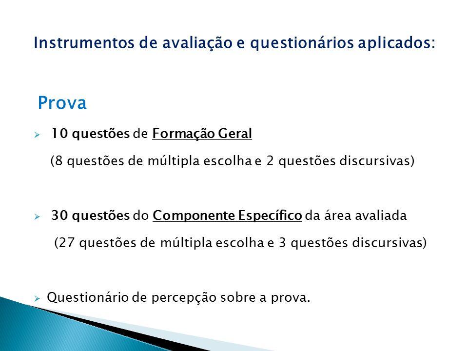 Instrumentos de avaliação e questionários aplicados: