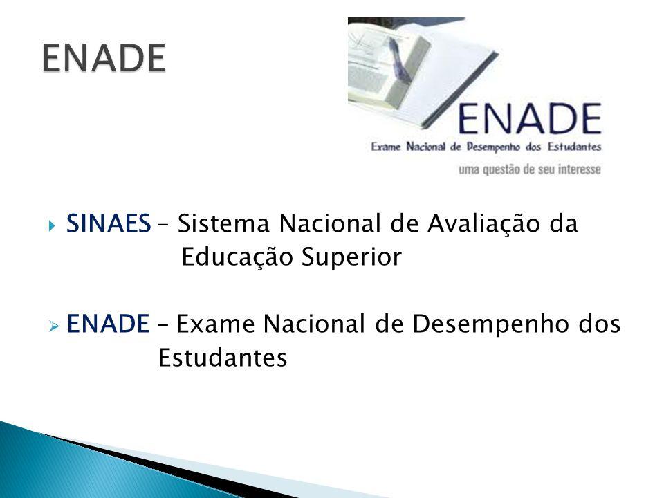 ENADE SINAES – Sistema Nacional de Avaliação da Educação Superior