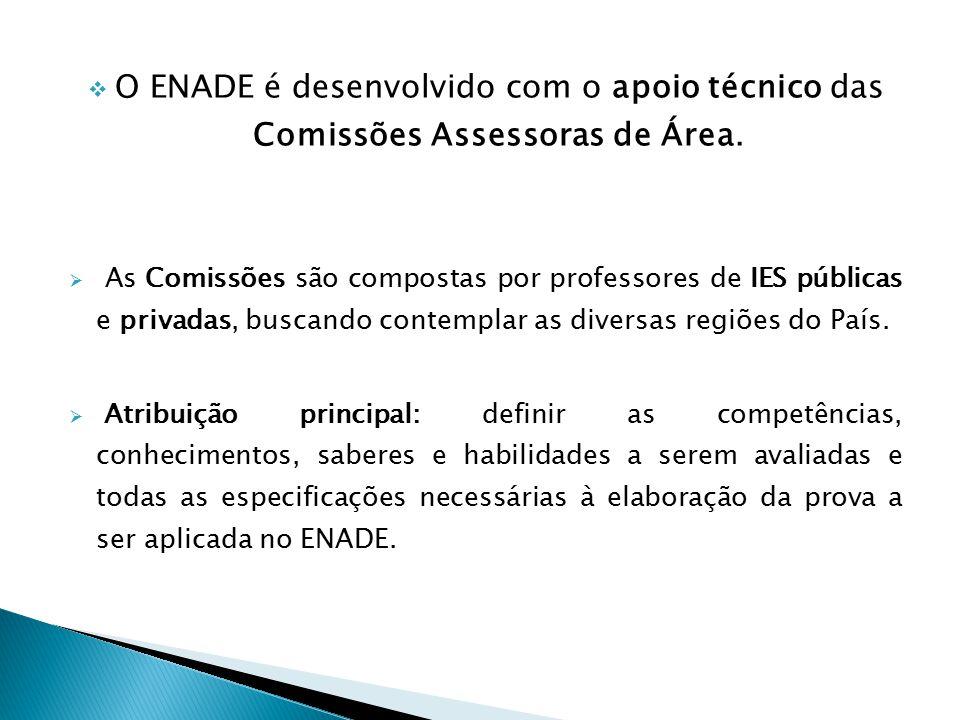 O ENADE é desenvolvido com o apoio técnico das Comissões Assessoras de Área.