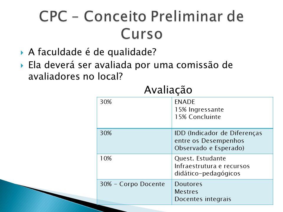 CPC – Conceito Preliminar de Curso