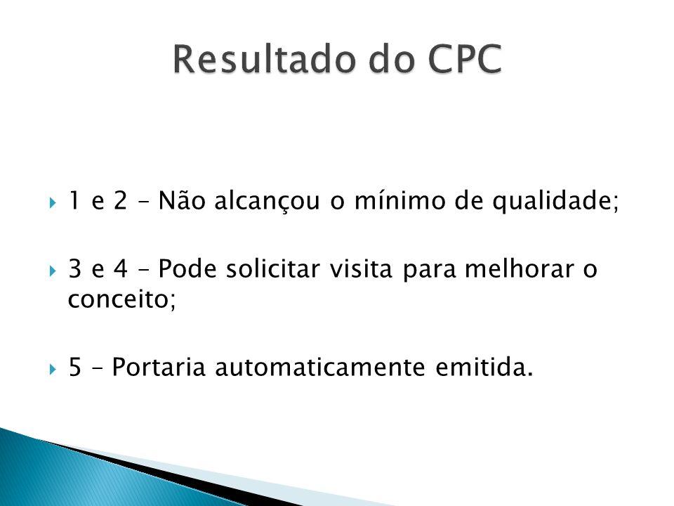 Resultado do CPC 1 e 2 – Não alcançou o mínimo de qualidade;