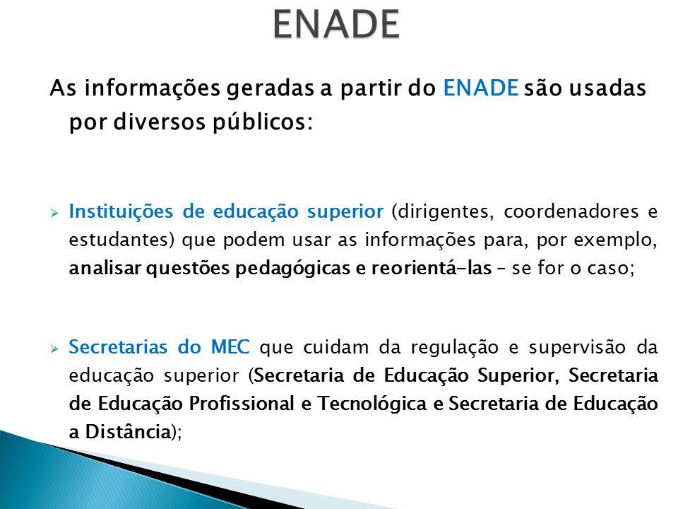 ENADE As informações geradas a partir do ENADE são usadas por diversos públicos: