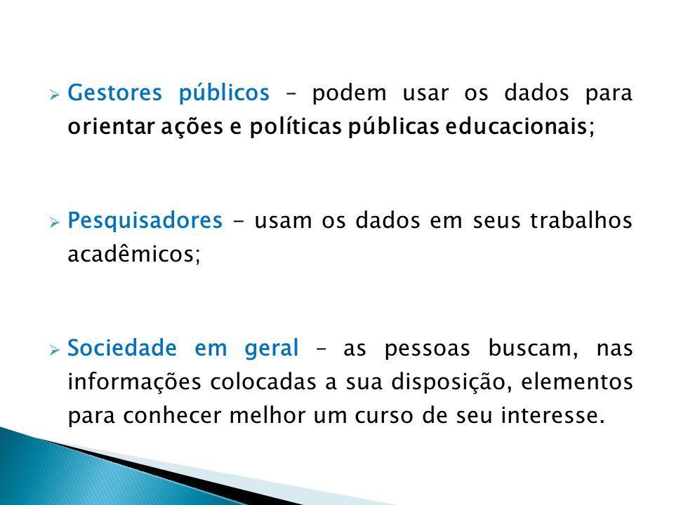 Gestores públicos – podem usar os dados para orientar ações e políticas públicas educacionais;