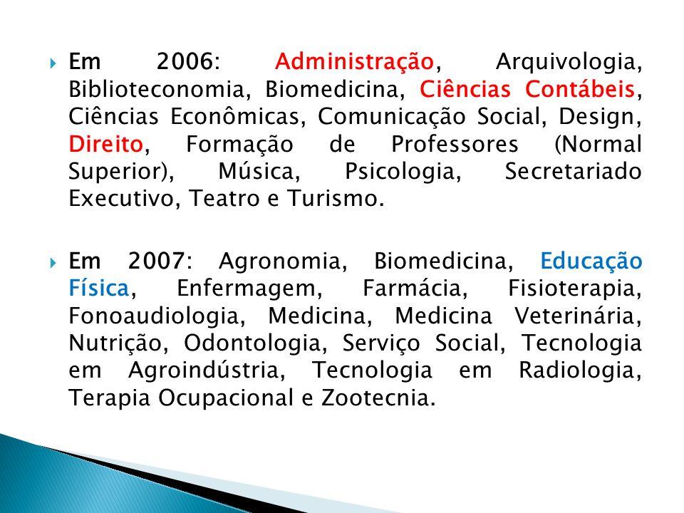 Em 2006: Administração, Arquivologia, Biblioteconomia, Biomedicina, Ciências Contábeis, Ciências Econômicas, Comunicação Social, Design, Direito, Formação de Professores (Normal Superior), Música, Psicologia, Secretariado Executivo, Teatro e Turismo.