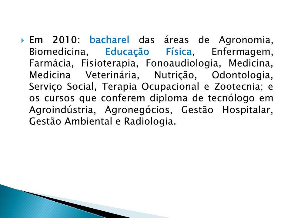 Em 2010: bacharel das áreas de Agronomia, Biomedicina, Educação Física, Enfermagem, Farmácia, Fisioterapia, Fonoaudiologia, Medicina, Medicina Veterinária, Nutrição, Odontologia, Serviço Social, Terapia Ocupacional e Zootecnia; e os cursos que conferem diploma de tecnólogo em Agroindústria, Agronegócios, Gestão Hospitalar, Gestão Ambiental e Radiologia.