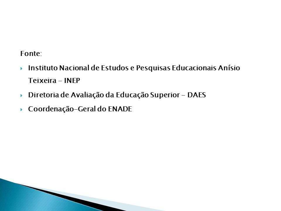 Fonte: Instituto Nacional de Estudos e Pesquisas Educacionais Anísio Teixeira - INEP. Diretoria de Avaliação da Educação Superior - DAES.