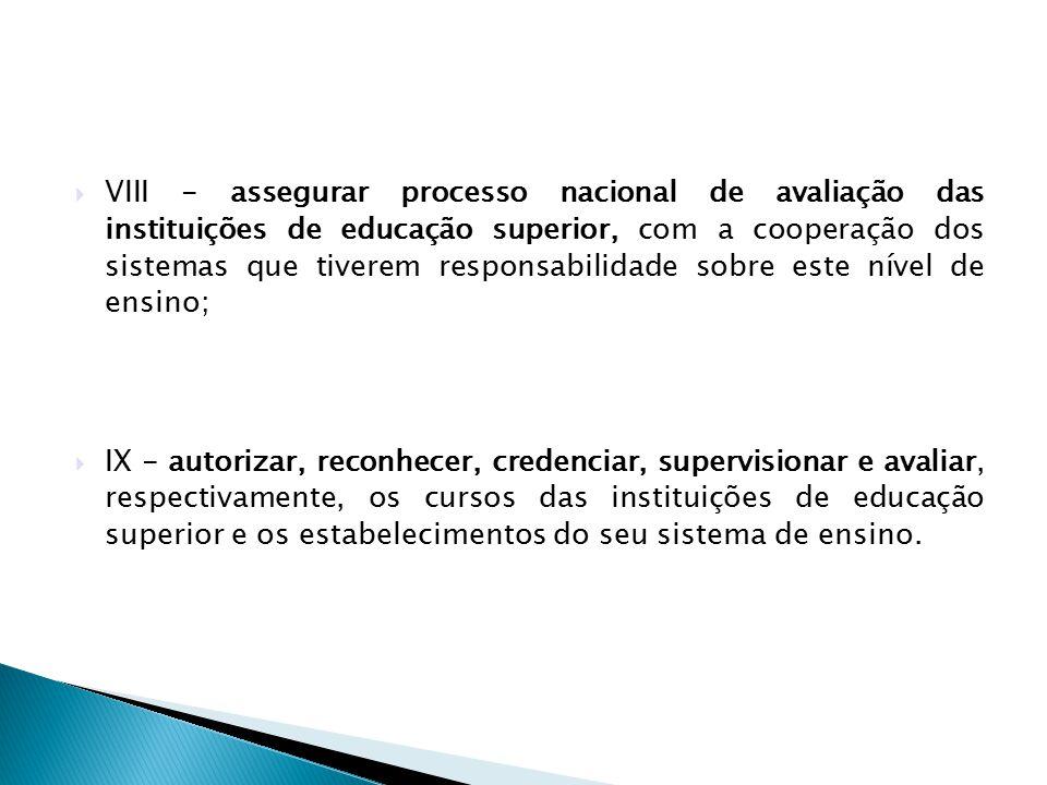 VIII - assegurar processo nacional de avaliação das instituições de educação superior, com a cooperação dos sistemas que tiverem responsabilidade sobre este nível de ensino;
