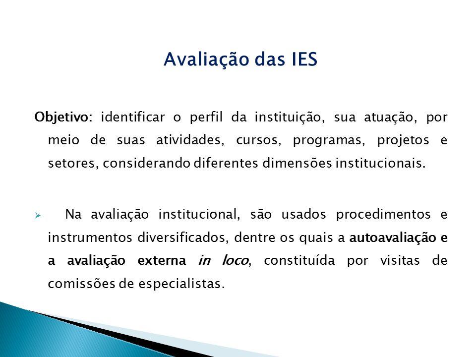 Avaliação das IES
