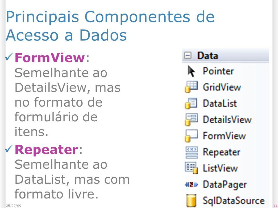 Principais Componentes de Acesso a Dados