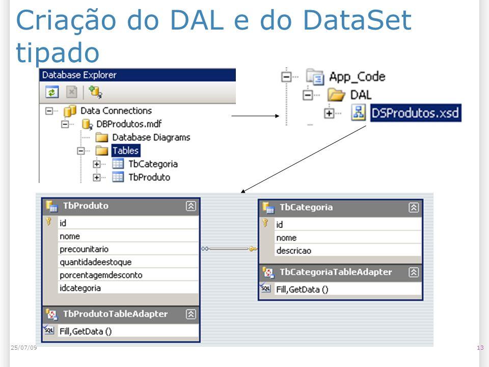 Criação do DAL e do DataSet tipado